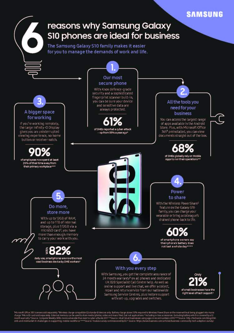 M5676_SAMSUNG_BEYOND_6 Reasons Infographic_AW_V3